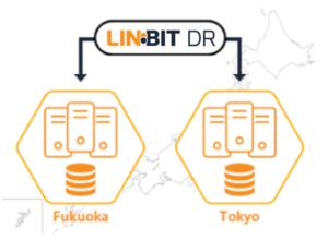 linbit-dr.png