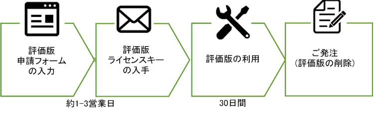 eval-image3.png
