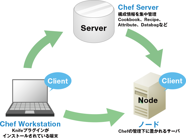 img_spec-chef1.png