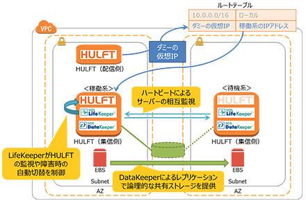 solution_img_hulft_04.jpg